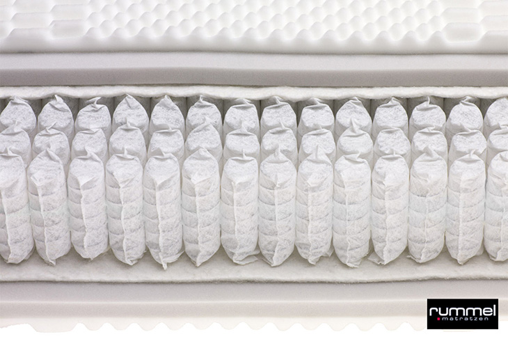 federkern matratzen taschenfederkern beispiele aus unserer gro en auswahl. Black Bedroom Furniture Sets. Home Design Ideas
